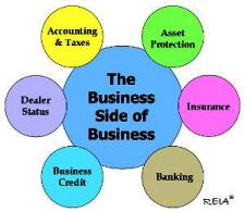 REIA Class - The Business Side of Business - Saturday, March 25, 2017